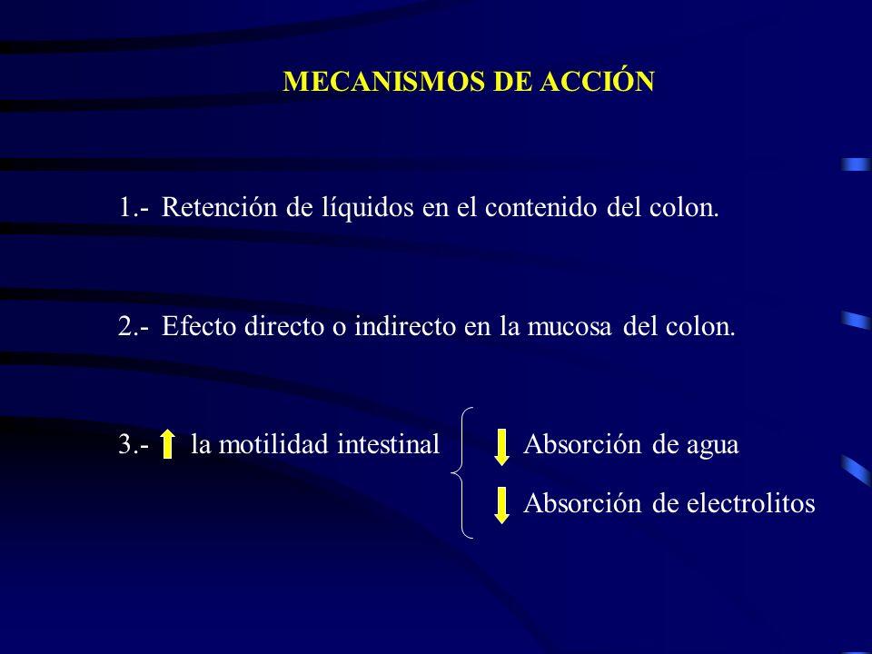 MECANISMOS DE ACCIÓN 1.- Retención de líquidos en el contenido del colon. 2.-Efecto directo o indirecto en la mucosa del colon. 3.- la motilidad intes