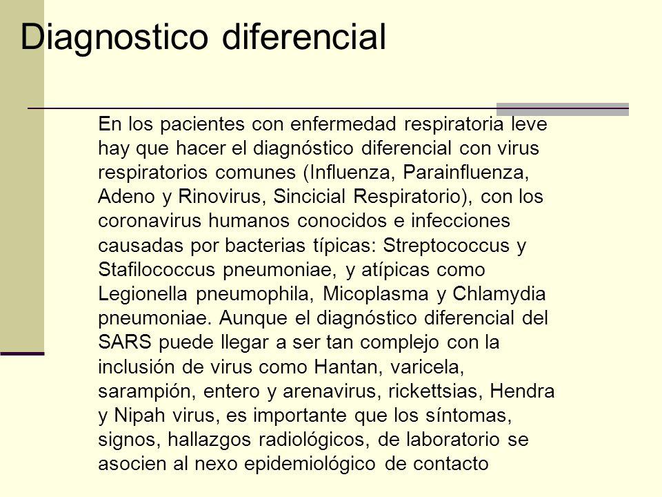 En los pacientes con enfermedad respiratoria leve hay que hacer el diagnóstico diferencial con virus respiratorios comunes (Influenza, Parainfluenza,