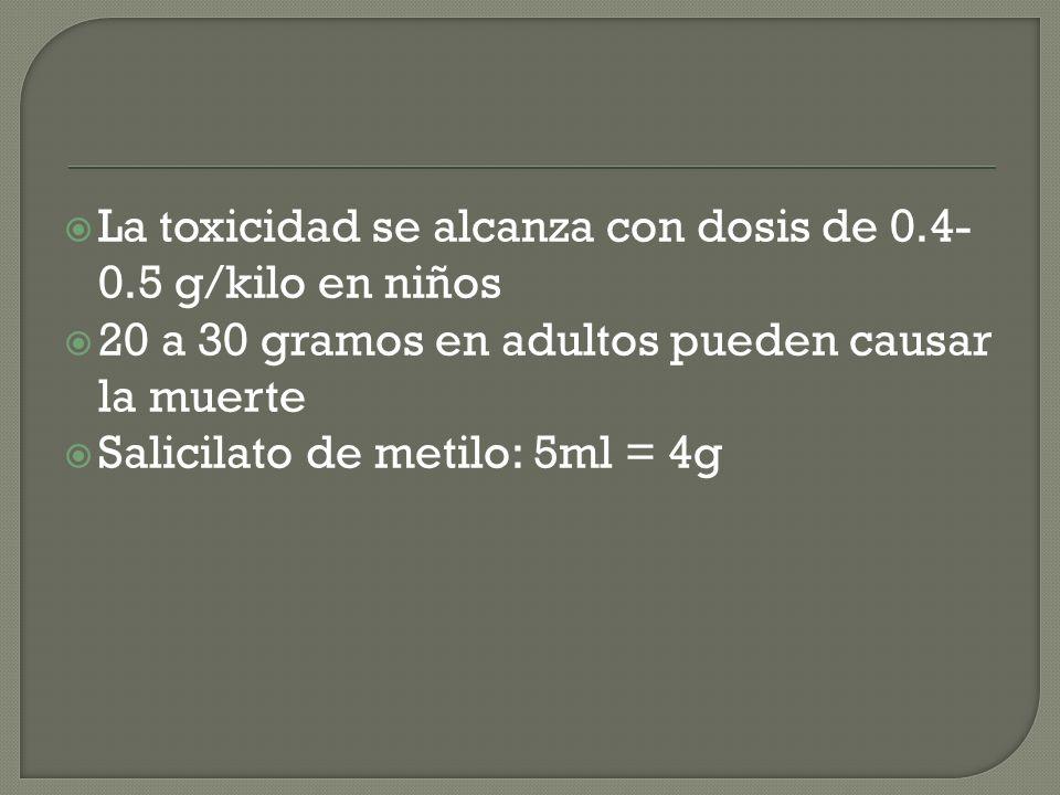 La toxicidad se alcanza con dosis de 0.4- 0.5 g/kilo en niños 20 a 30 gramos en adultos pueden causar la muerte Salicilato de metilo: 5ml = 4g