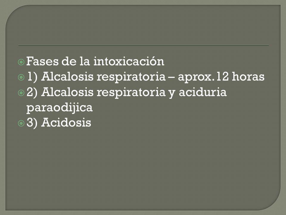 Fases de la intoxicación 1) Alcalosis respiratoria – aprox.12 horas 2) Alcalosis respiratoria y aciduria paraodijica 3) Acidosis