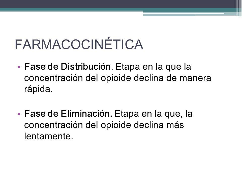 FARMACOCINÉTICA Fase de Distribución. Etapa en la que la concentración del opioide declina de manera rápida. Fase de Eliminación. Etapa en la que, la