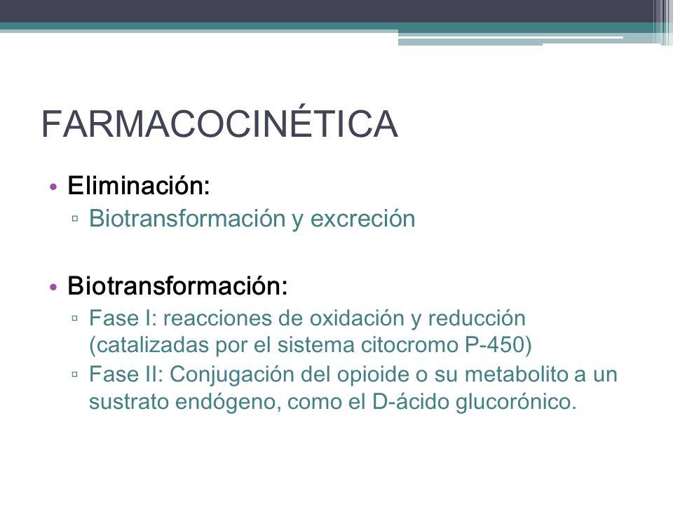 FARMACOCINÉTICA Eliminación: Biotransformación y excreción Biotransformación: Fase I: reacciones de oxidación y reducción (catalizadas por el sistema