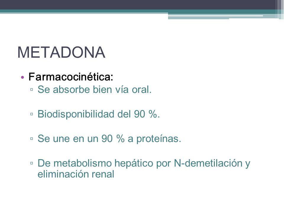 METADONA Farmacocinética: Se absorbe bien vía oral. Biodisponibilidad del 90 %. Se une en un 90 % a proteínas. De metabolismo hepático por N-demetilac