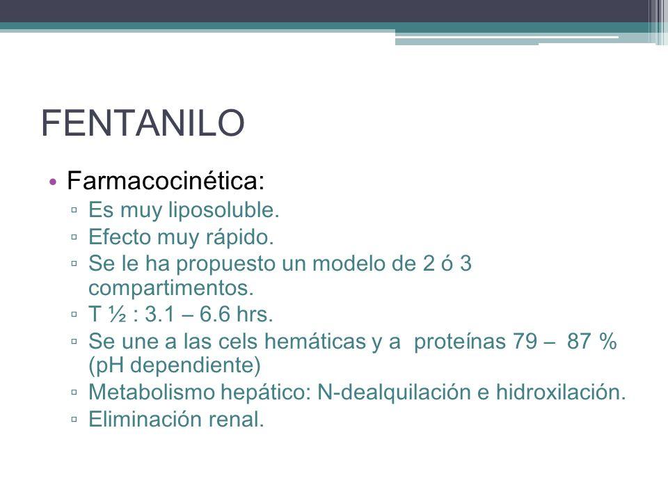 FENTANILO Farmacocinética: Es muy liposoluble. Efecto muy rápido. Se le ha propuesto un modelo de 2 ó 3 compartimentos. T ½ : 3.1 – 6.6 hrs. Se une a