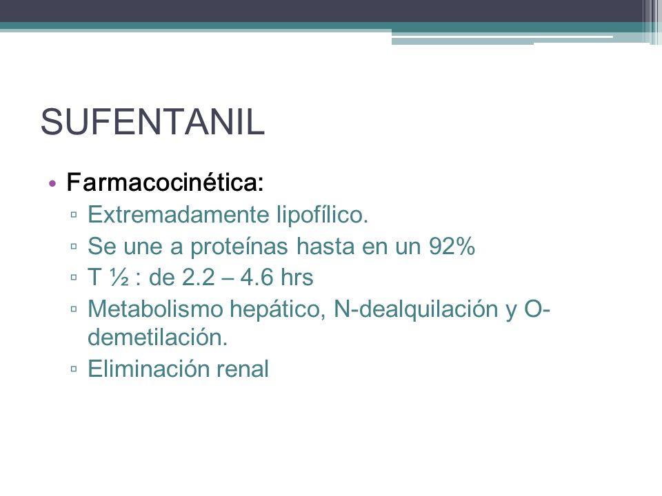 SUFENTANIL Farmacocinética: Extremadamente lipofílico. Se une a proteínas hasta en un 92% T ½ : de 2.2 – 4.6 hrs Metabolismo hepático, N-dealquilación