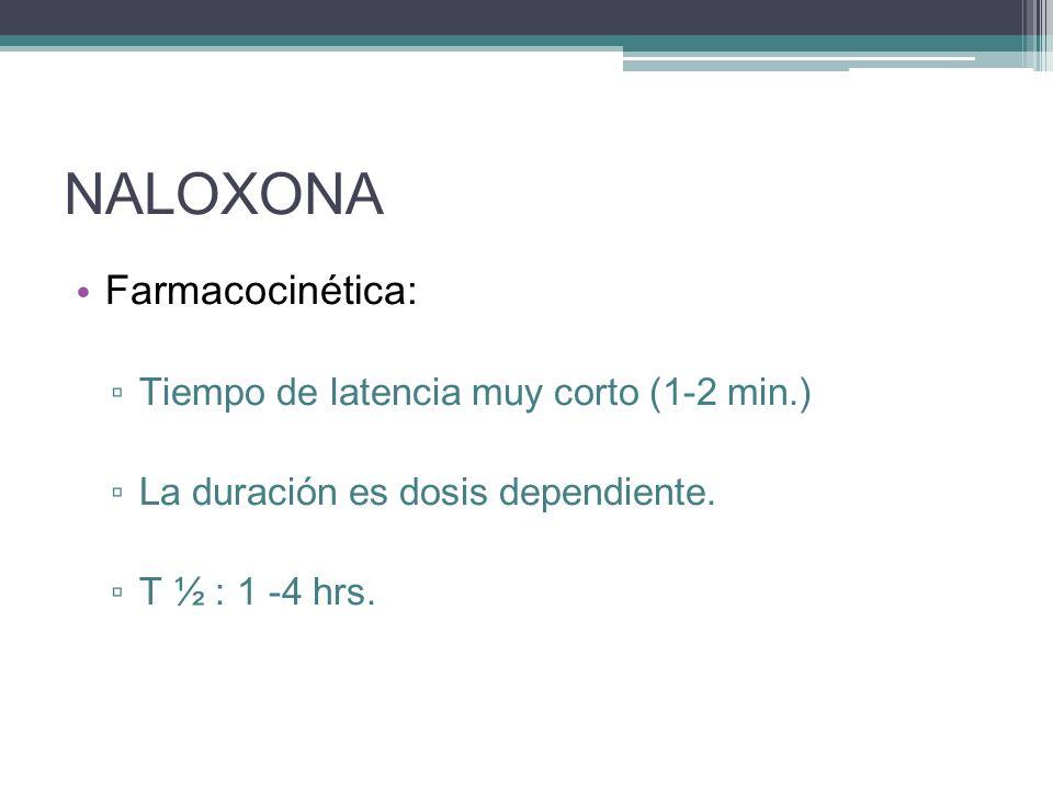 NALOXONA Farmacocinética: Tiempo de latencia muy corto (1-2 min.) La duración es dosis dependiente. T ½ : 1 -4 hrs.