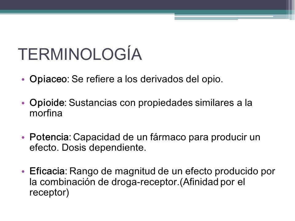 TERMINOLOGÍA Opiaceo: Se refiere a los derivados del opio. Opioide: Sustancias con propiedades similares a la morfina Potencia: Capacidad de un fármac