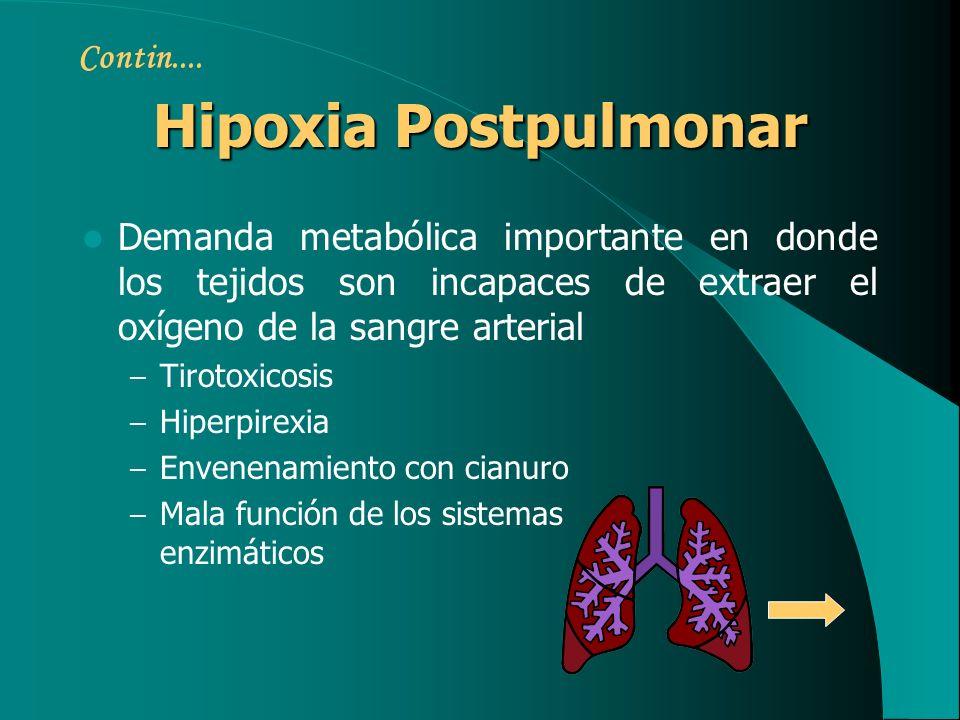 Hipoxia Postpulmonar Demanda metabólica importante en donde los tejidos son incapaces de extraer el oxígeno de la sangre arterial – Tirotoxicosis – Hi