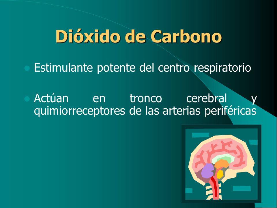 Dióxido de Carbono Estimulante potente del centro respiratorio Actúan en tronco cerebral y quimiorreceptores de las arterias periféricas