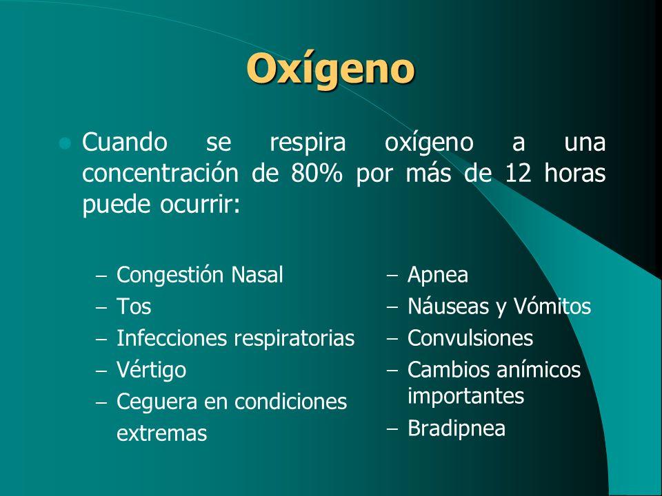 Oxígeno Cuando se respira oxígeno a una concentración de 80% por más de 12 horas puede ocurrir: – Congestión Nasal – Tos – Infecciones respiratorias –