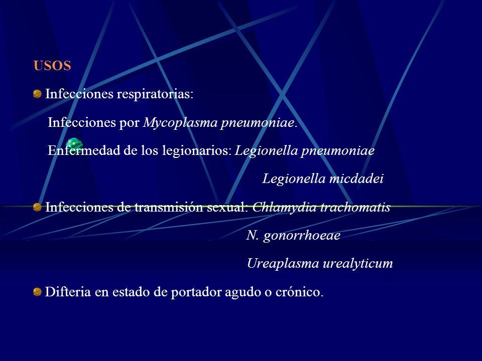 USOS Infecciones respiratorias: Infecciones por Mycoplasma pneumoniae. Enfermedad de los legionarios: Legionella pneumoniae Legionella micdadei Infecc