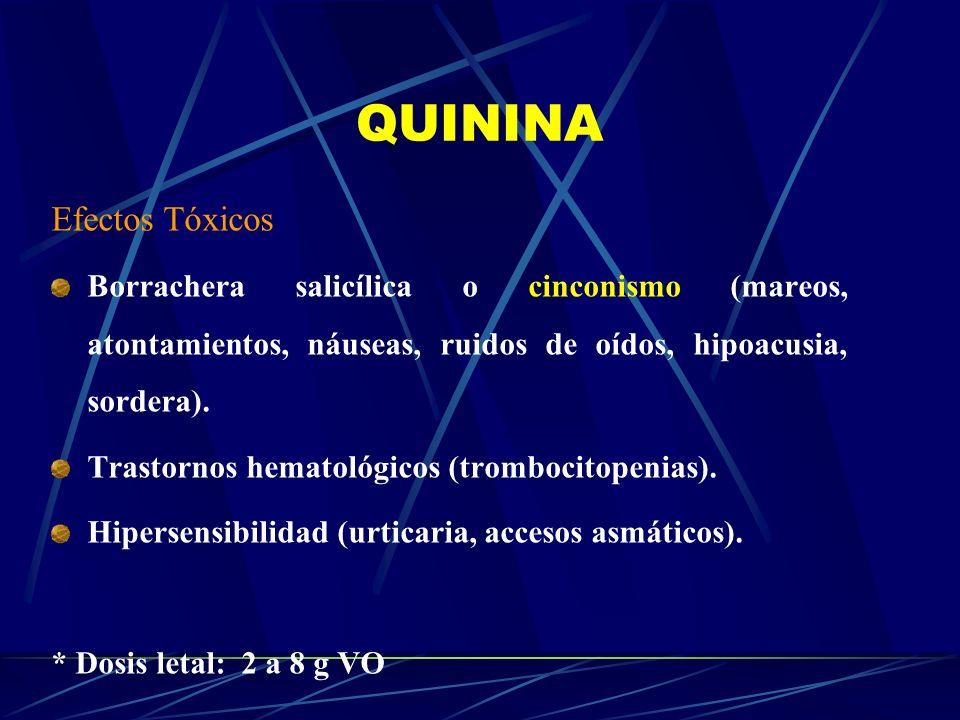 QUININA Efectos Tóxicos Borrachera salicílica o cinconismo (mareos, atontamientos, náuseas, ruidos de oídos, hipoacusia, sordera). Trastornos hematoló