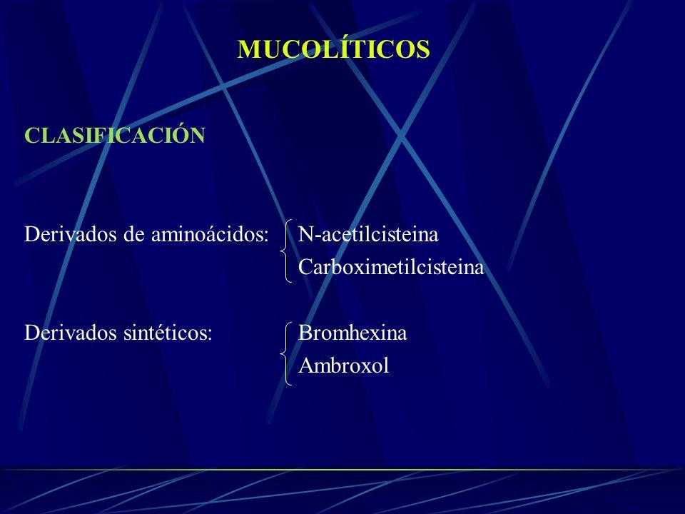 MUCOLÍTICOS CLASIFICACIÓN Derivados de aminoácidos:N-acetilcisteina Carboximetilcisteina Derivados sintéticos:Bromhexina Ambroxol