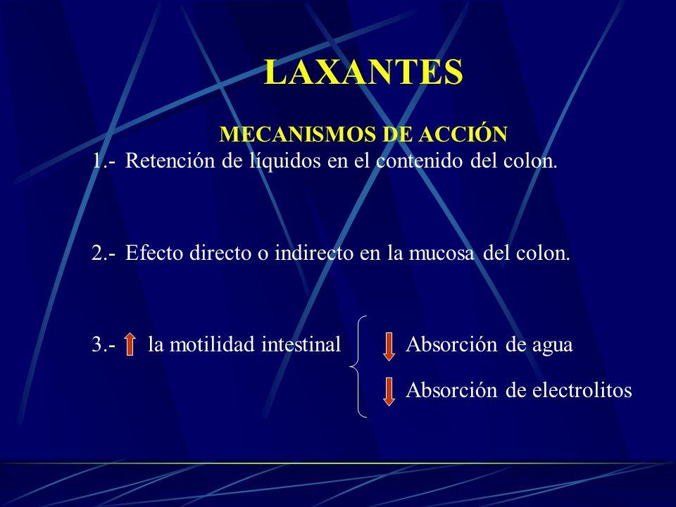 LAXANTES MECANISMOS DE ACCIÓN 1.- Retención de líquidos en el contenido del colon. 2.-Efecto directo o indirecto en la mucosa del colon. 3.- la motili