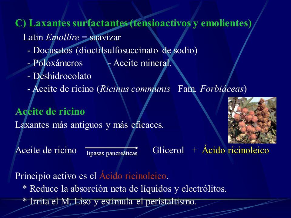 C) Laxantes surfactantes (tensioactivos y emolientes) Latin Emollire = suavizar - Docusatos (dioctilsulfosuccinato de sodio) - Poloxámeros - Aceite mi