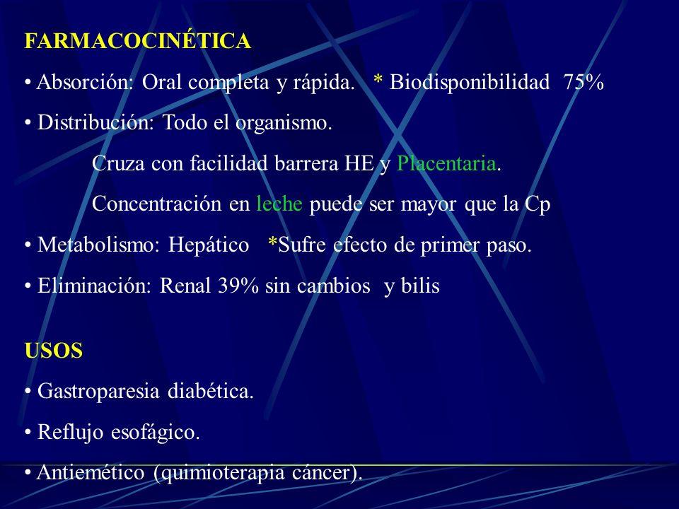 FARMACOCINÉTICA Absorción: Oral completa y rápida. * Biodisponibilidad 75% Distribución: Todo el organismo. Cruza con facilidad barrera HE y Placentar
