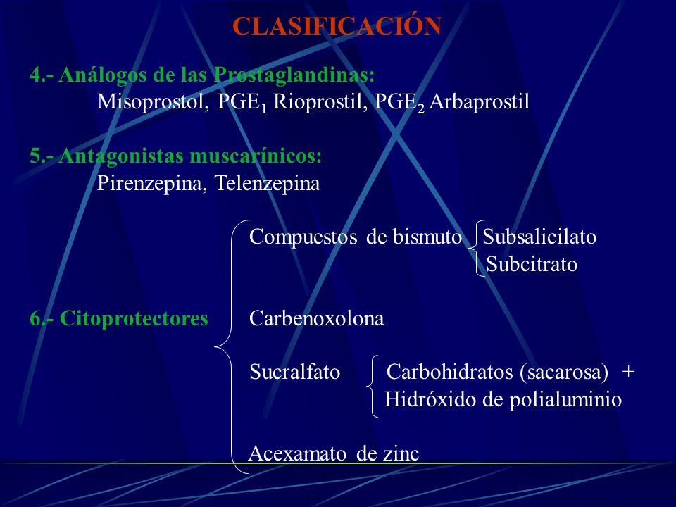 CLASIFICACIÓN 4.- Análogos de las Prostaglandinas: Misoprostol, PGE 1 Rioprostil, PGE 2 Arbaprostil 5.- Antagonistas muscarínicos: Pirenzepina, Telenz