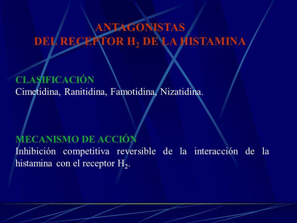 ANTAGONISTAS DEL RECEPTOR H 2 DE LA HISTAMINA CLASIFICACIÓN Cimetidina, Ranitidina, Famotidina, Nizatidina. MECANISMO DE ACCIÓN Inhibición competitiva