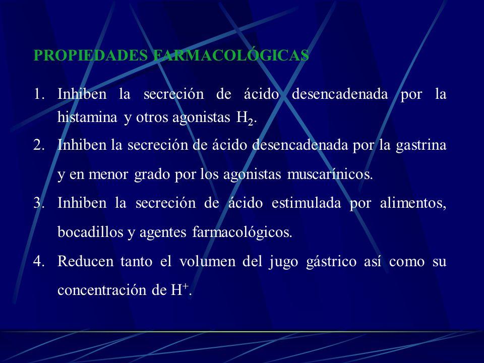 PROPIEDADES FARMACOLÓGICAS 1.Inhiben la secreción de ácido desencadenada por la histamina y otros agonistas H 2. 2.Inhiben la secreción de ácido desen