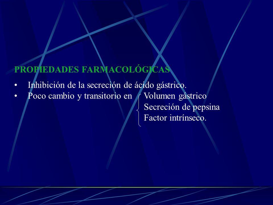 PROPIEDADES FARMACOLÓGICAS Inhibición de la secreción de ácido gástrico. Poco cambio y transitorio en Volumen gástrico Secreción de pepsina Factor int