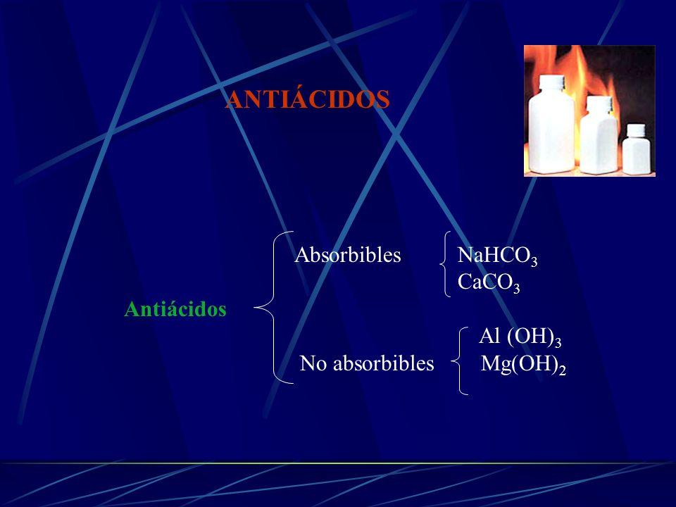 Absorbibles NaHCO 3 CaCO 3 Antiácidos Al (OH) 3 No absorbibles Mg(OH) 2 ANTIÁCIDOS