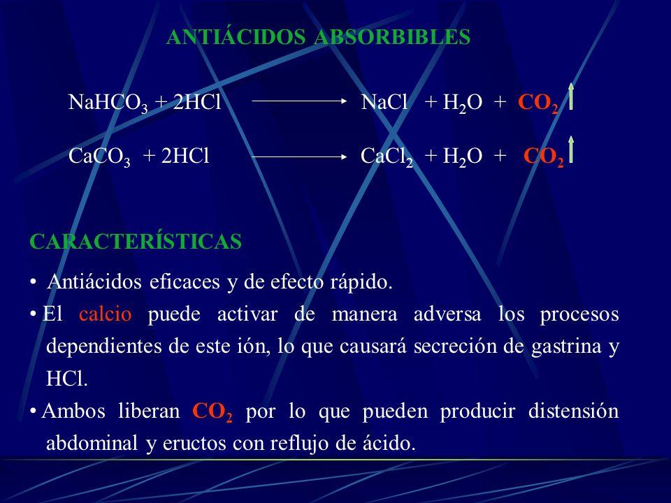 NaHCO 3 + 2HCl NaCl + H 2 O + CO 2 CaCO 3 + 2HCl CaCl 2 + H 2 O + CO 2 CARACTERÍSTICAS Antiácidos eficaces y de efecto rápido. El calcio puede activar