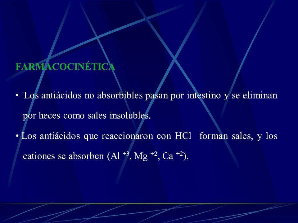 FARMACOCINÉTICA Los antiácidos no absorbibles pasan por intestino y se eliminan por heces como sales insolubles. Los antiácidos que reaccionaron con H