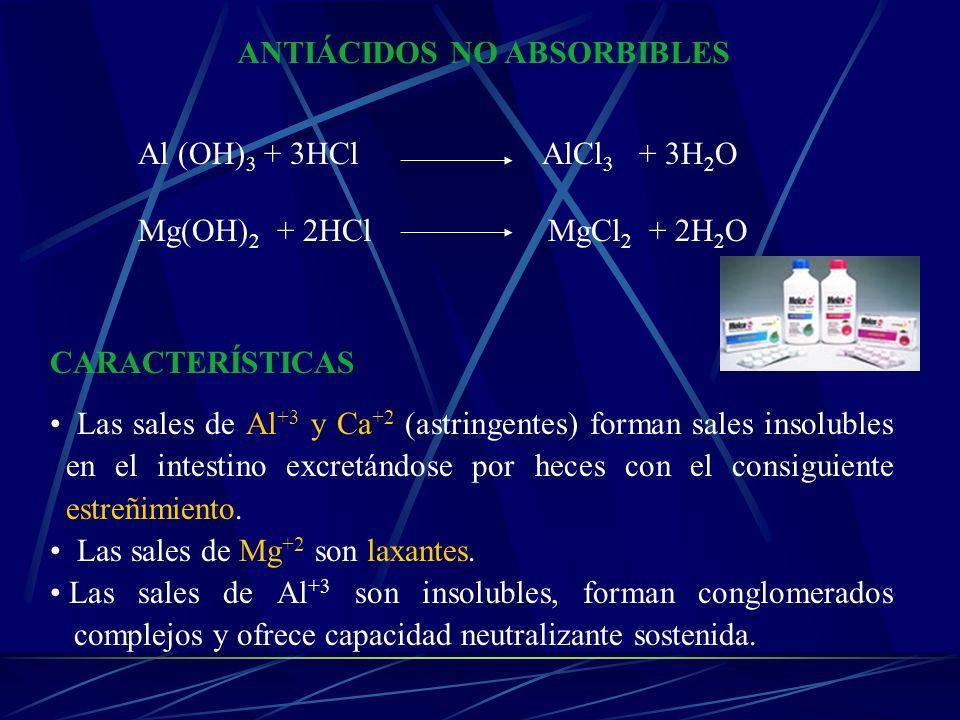 Al (OH) 3 + 3HCl AlCl 3 + 3H 2 O Mg(OH) 2 + 2HCl MgCl 2 + 2H 2 O CARACTERÍSTICAS Las sales de Al +3 y Ca +2 (astringentes) forman sales insolubles en