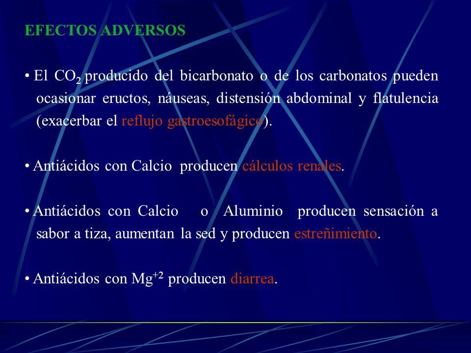 EFECTOS ADVERSOS El CO 2 producido del bicarbonato o de los carbonatos pueden ocasionar eructos, náuseas, distensión abdominal y flatulencia (exacerba