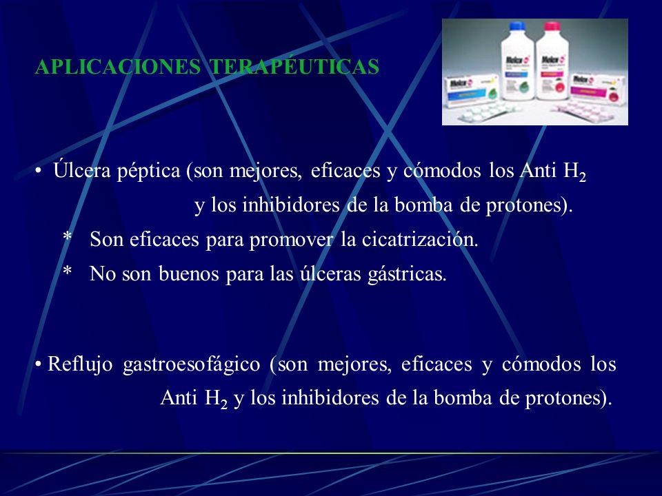 APLICACIONES TERAPÉUTICAS Úlcera péptica (son mejores, eficaces y cómodos los Anti H 2 y los inhibidores de la bomba de protones). * Son eficaces para