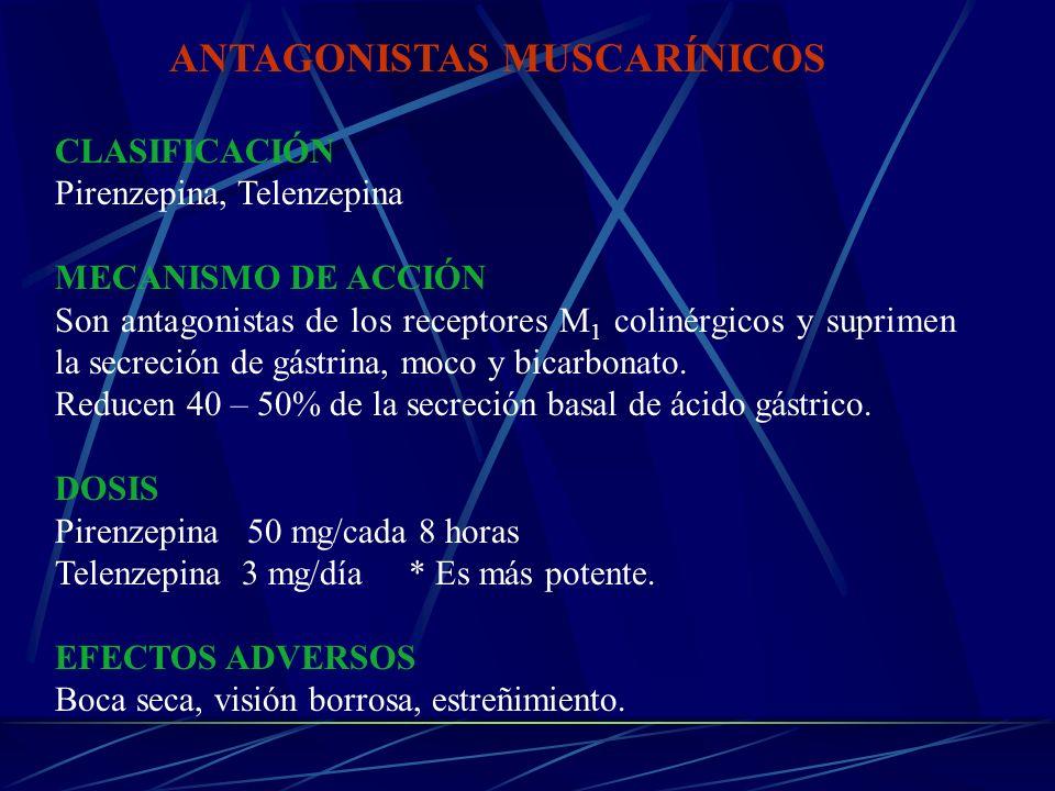 ANTAGONISTAS MUSCARÍNICOS CLASIFICACIÓN Pirenzepina, Telenzepina MECANISMO DE ACCIÓN Son antagonistas de los receptores M 1 colinérgicos y suprimen la