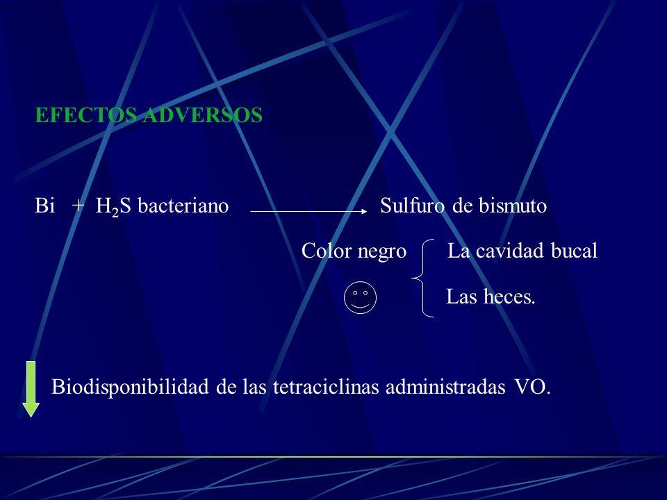 EFECTOS ADVERSOS Bi + H 2 S bacteriano Sulfuro de bismuto Color negro La cavidad bucal Las heces. Biodisponibilidad de las tetraciclinas administradas