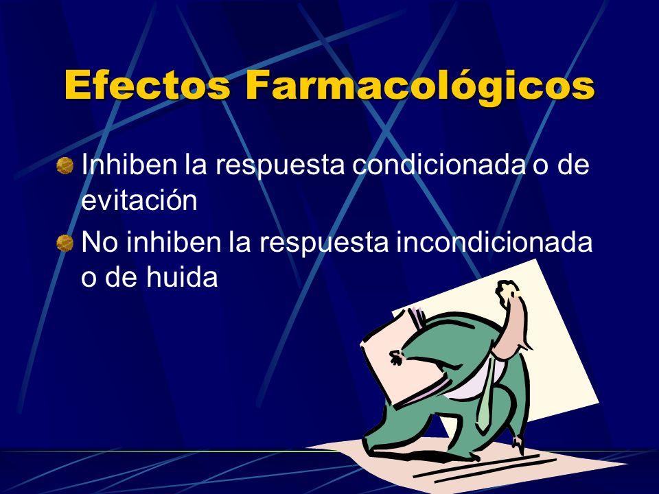 Efectos Farmacológicos Inhiben la respuesta condicionada o de evitación No inhiben la respuesta incondicionada o de huida