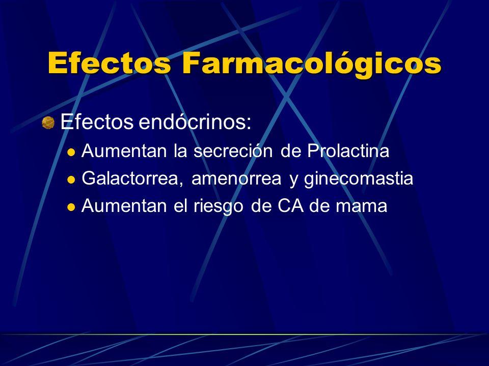 Efectos Farmacológicos Efectos endócrinos: Aumentan la secreción de Prolactina Galactorrea, amenorrea y ginecomastia Aumentan el riesgo de CA de mama