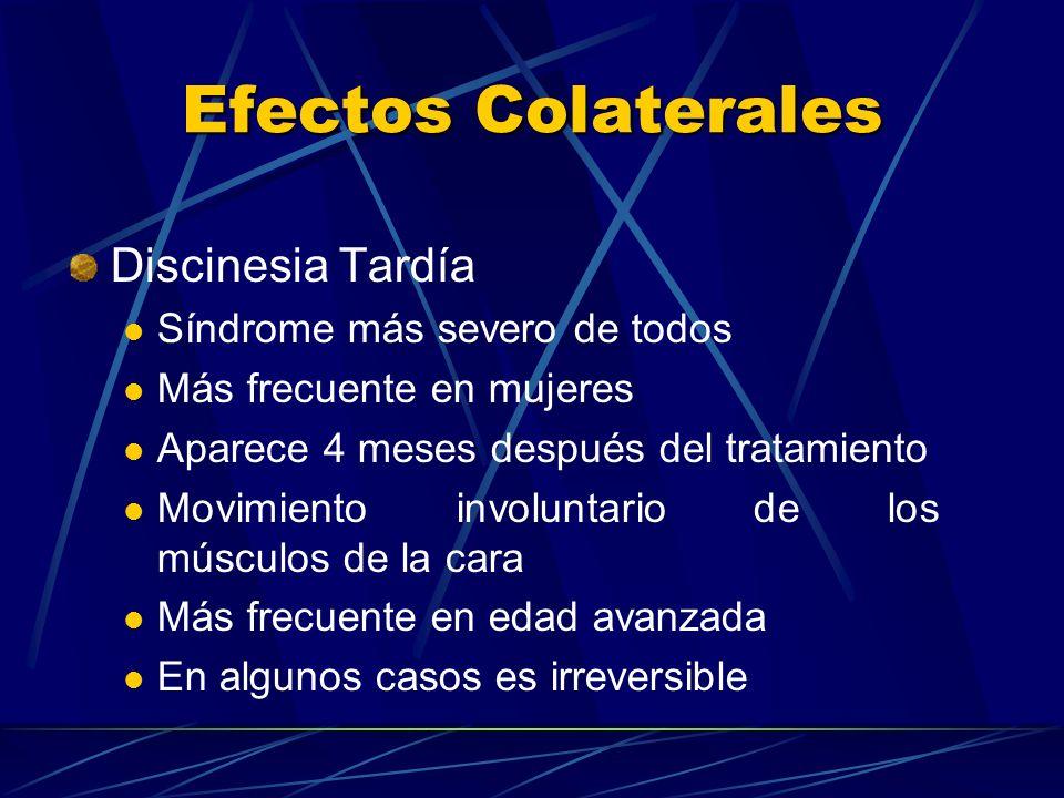 Efectos Colaterales Discinesia Tardía Síndrome más severo de todos Más frecuente en mujeres Aparece 4 meses después del tratamiento Movimiento involun