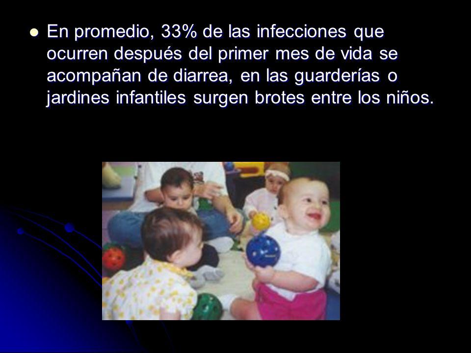 En promedio, 33% de las infecciones que ocurren después del primer mes de vida se acompañan de diarrea, en las guarderías o jardines infantiles surgen