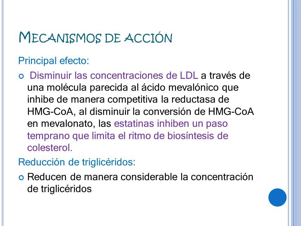 M ECANISMOS DE ACCIÓN Principal efecto: Disminuir las concentraciones de LDL a través de una molécula parecida al ácido mevalónico que inhibe de maner