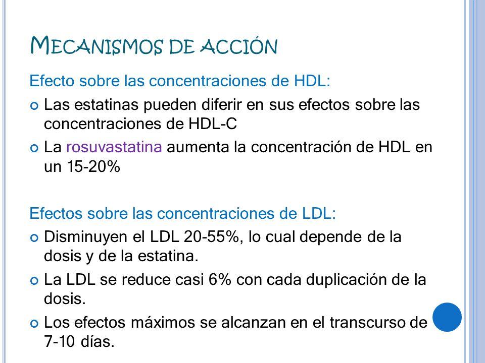M ECANISMOS DE ACCIÓN Efecto sobre las concentraciones de HDL: Las estatinas pueden diferir en sus efectos sobre las concentraciones de HDL-C La rosuv