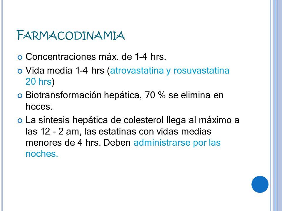 F ARMACODINAMIA Concentraciones máx. de 1-4 hrs. Vida media 1-4 hrs (atrovastatina y rosuvastatina 20 hrs) Biotransformación hepática, 70 % se elimina