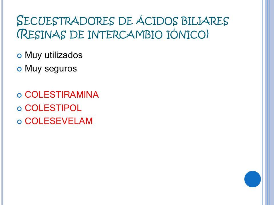 S ECUESTRADORES DE ÁCIDOS BILIARES (R ESINAS DE INTERCAMBIO IÓNICO ) Muy utilizados Muy seguros COLESTIRAMINA COLESTIPOL COLESEVELAM