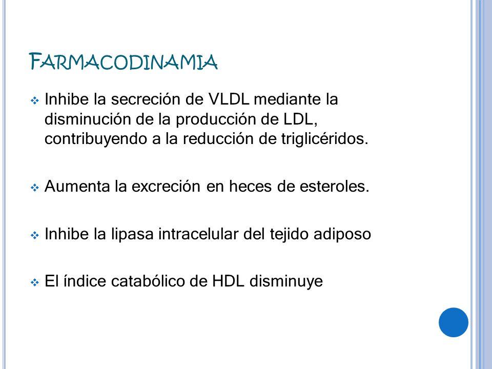F ARMACODINAMIA Inhibe la secreción de VLDL mediante la disminución de la producción de LDL, contribuyendo a la reducción de triglicéridos. Aumenta la
