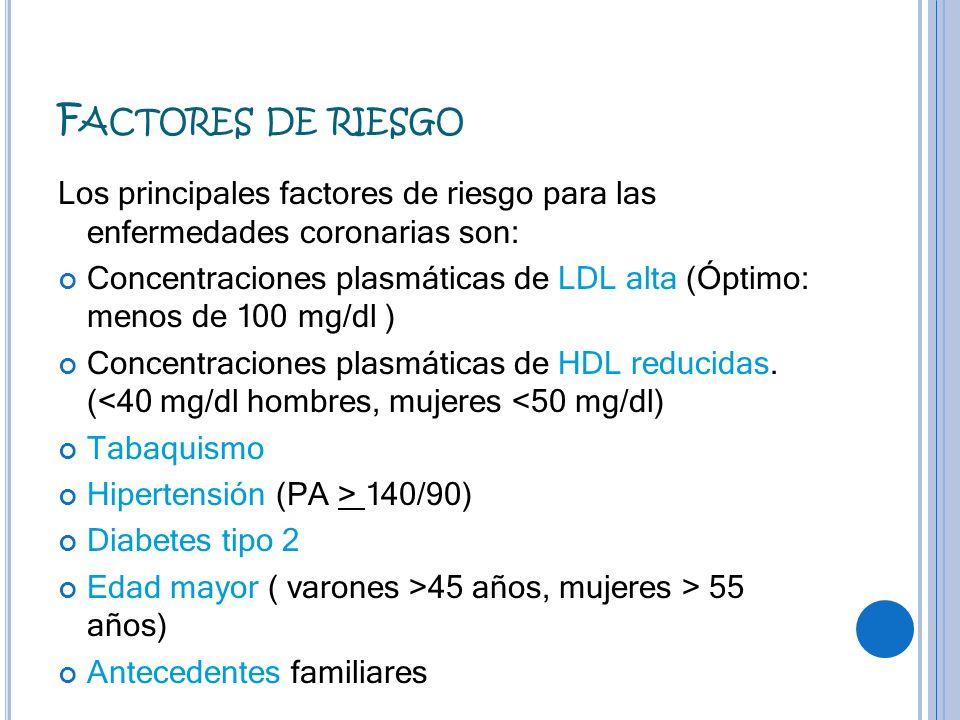 F ACTORES DE RIESGO Los principales factores de riesgo para las enfermedades coronarias son: Concentraciones plasmáticas de LDL alta (Óptimo: menos de