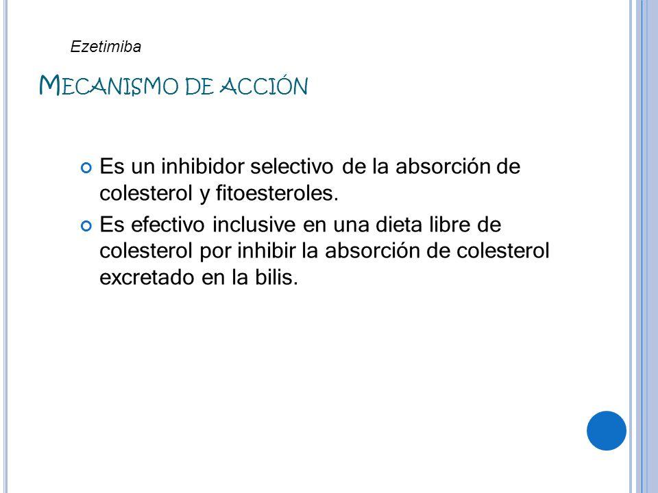 M ECANISMO DE ACCIÓN Es un inhibidor selectivo de la absorción de colesterol y fitoesteroles. Es efectivo inclusive en una dieta libre de colesterol p