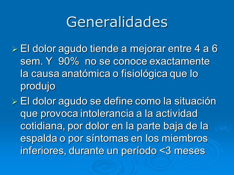 DOLOR FACETARIO Dolor sordo de irradiación variable dependiente de la intensidad del estimulo, que puede abarcar hasta la región glúteo o porción media del muslo