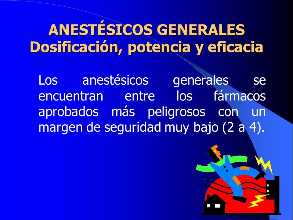 I. Primer compartimento (aparato de anestesia) II. Segundo compartimento (vías aéreas, espacio muerto) III. Tercer Compartimento (difusión a sangre) I