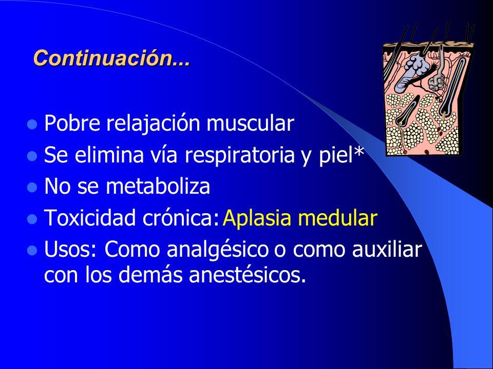 ÓXIDO NITROSO Primer anestésico utilizado Gas hilarante Incoloro, inodoro, insípido y no inflamable Éter + Óxido Nitroso es explosivo Inducción y recu