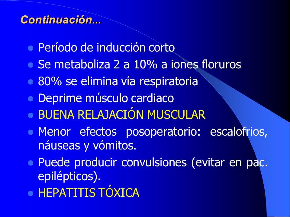 ENFLUORANO 1981 Posee muchos de los efectos del Halotano. Líquido de olor suave. No explosivo, no inflamable ni irritante. Disuelve el caucho. No atac