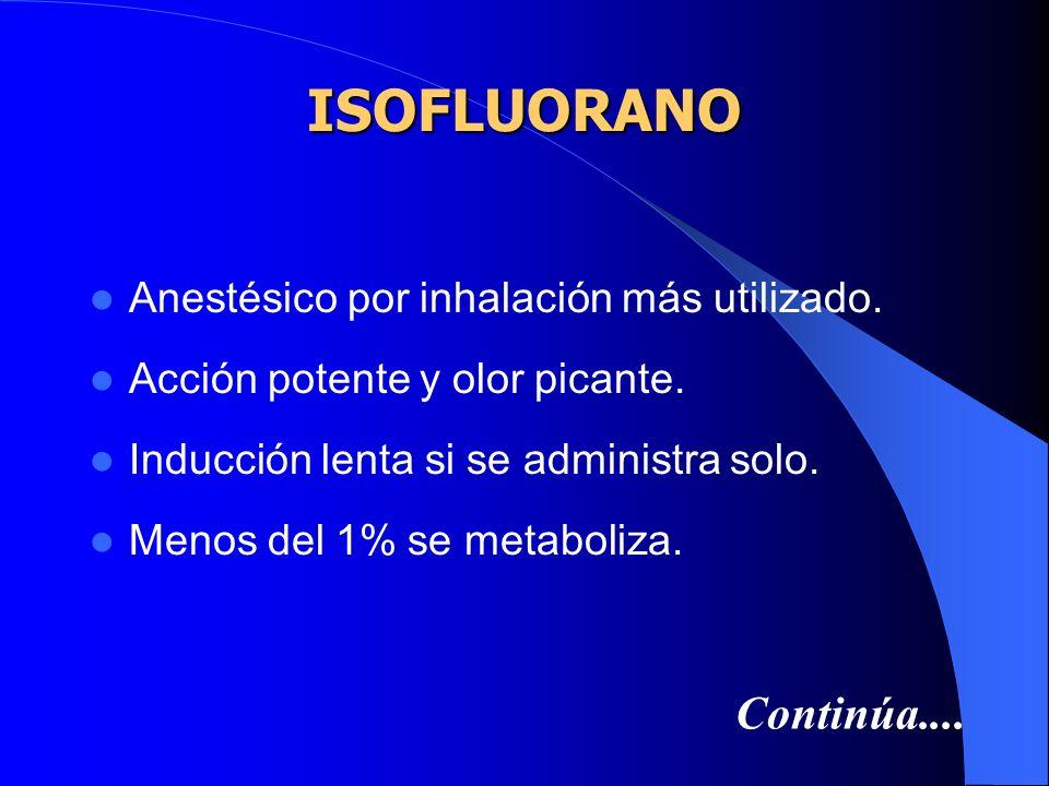 Período de inducción corto Se metaboliza 2 a 10% a iones floruros 80% se elimina vía respiratoria Deprime músculo cardiaco BUENA RELAJACIÓN MUSCULAR M