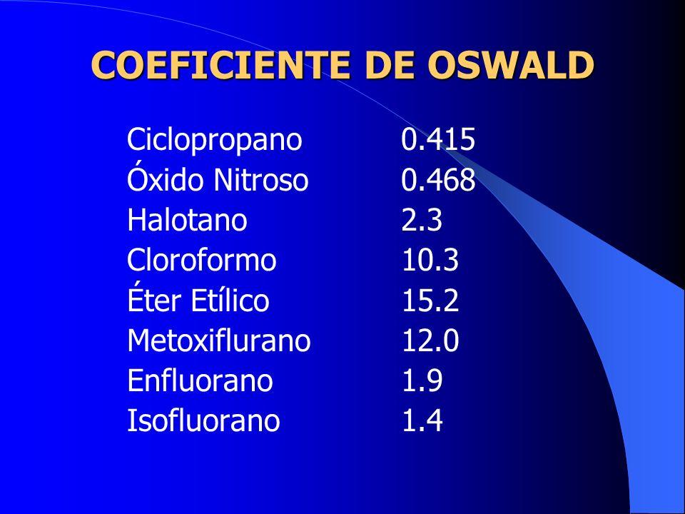 COEFICIENTE DE OSWALD Indica la solubilidad del anestésico en la sangre. Entre más grande sea este coeficiente mayor solubilidad y mayor tiempo de ind