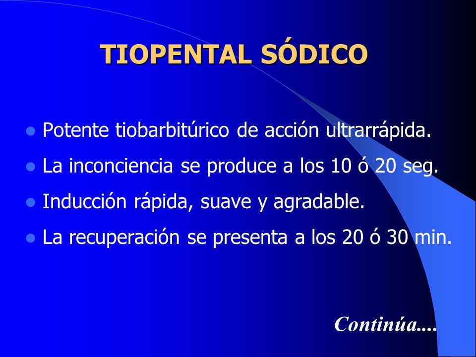 III. Analgésicos Narcóticos Fentanilo Alfentanilo Sufentanilo IV. Ketamina V. Propofol Continuación...